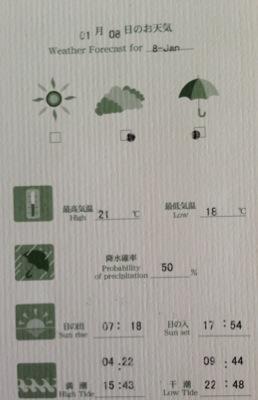 お天気カード
